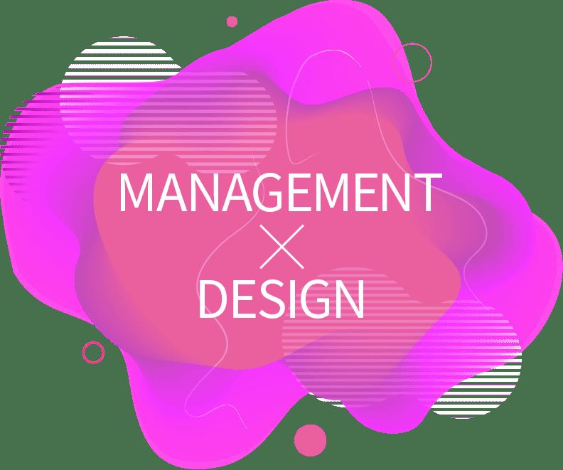 経営にデザイン力を