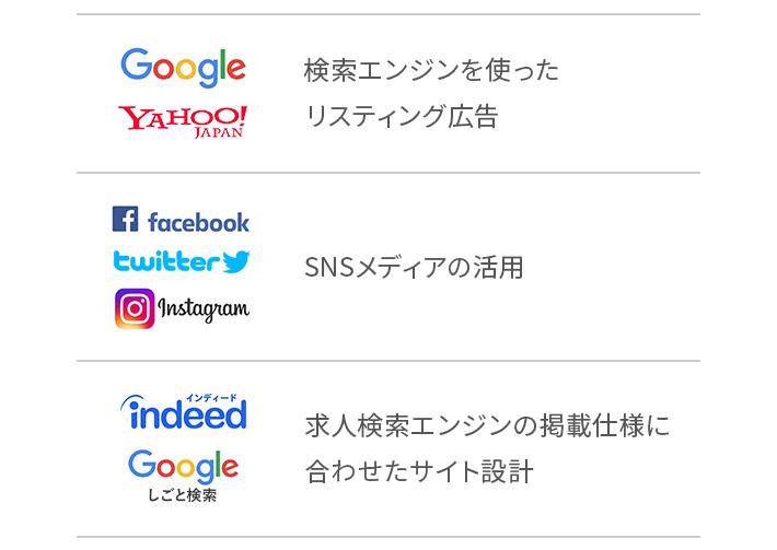 リスティング広告とSNSの活用